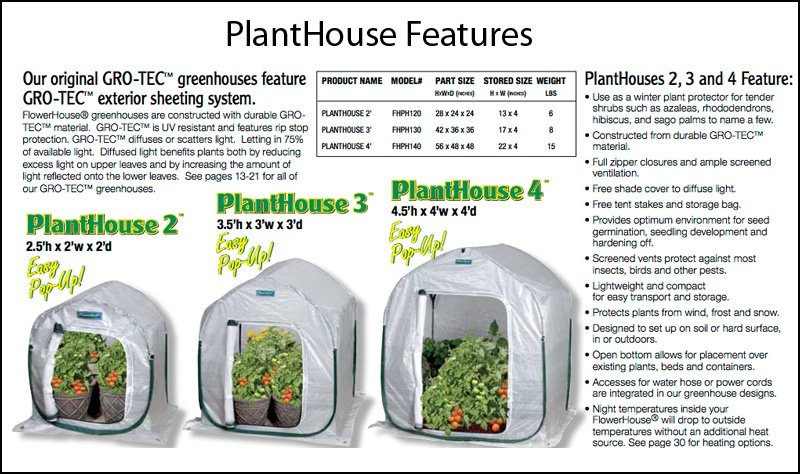 flower house pop up green house features